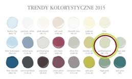 2 benjamin moore color of the year trends 2015 guilford green interior design wall decor projektowanie wnetrz kolor do domu