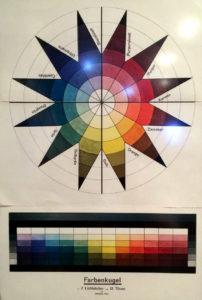 12 bauhaus alles ist design exhibition forelements blog